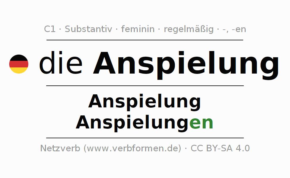 Ungewöhnlich Verbformen Arbeitsblatt Ks2 Bilder - Arbeitsblätter für ...