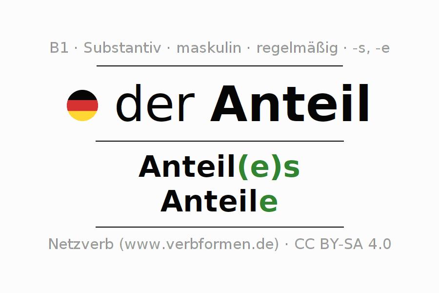 Groß Mathe Arbeitsblatt Prozentanteil Und Dezimalzahlen ...