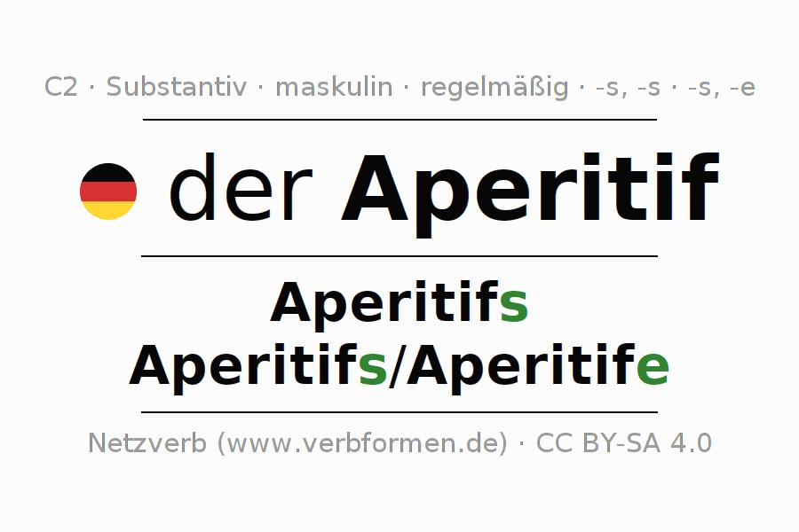 Deklination Aperitif | Alle Formen, Plural, Regeln, Sprachausgabe