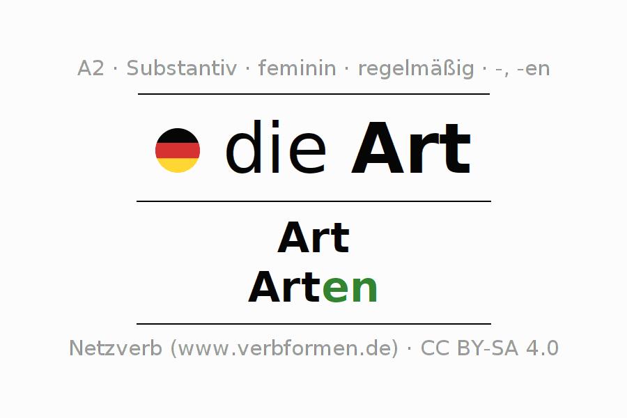 Beautiful Spanisch Substantiv Adjektiv Vereinbarung Arbeitsblatt ...