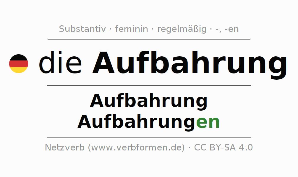 Unique Ng Worte Arbeitsblatt Sketch - Kindergarten Arbeitsblatt ...
