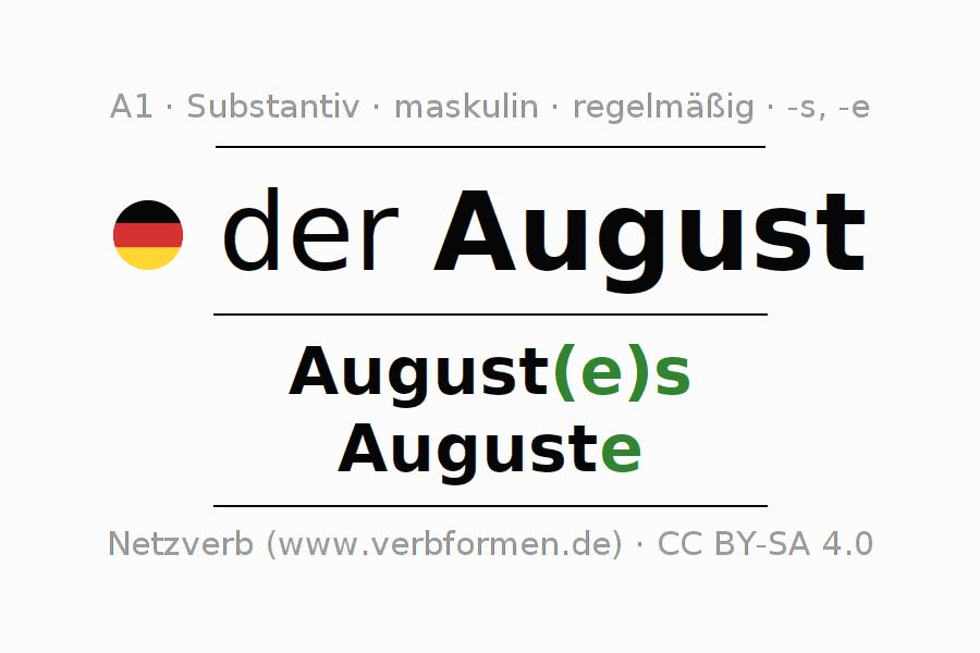 Deklination | August | Alle Formen, Plural, Regeln und Downloads