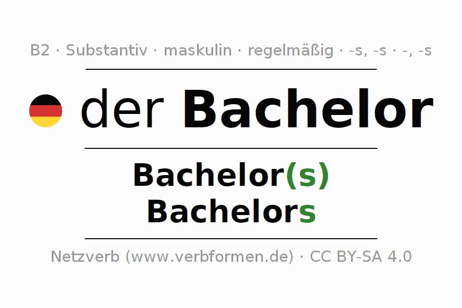 Bedeutung Bachelor