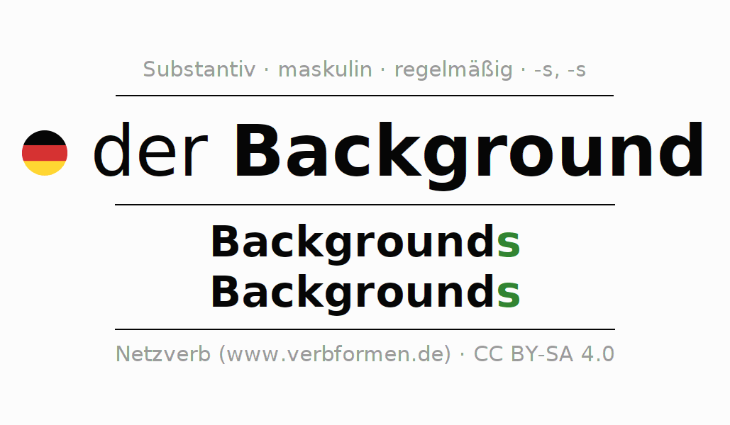 Charmant Abstrakte Substantive Arbeitsblatt Ideen - Super Lehrer ...