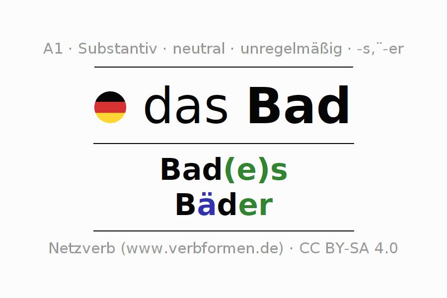 Deklination Bad | Alle Formen, Plural, Regeln, Sprachausgabe
