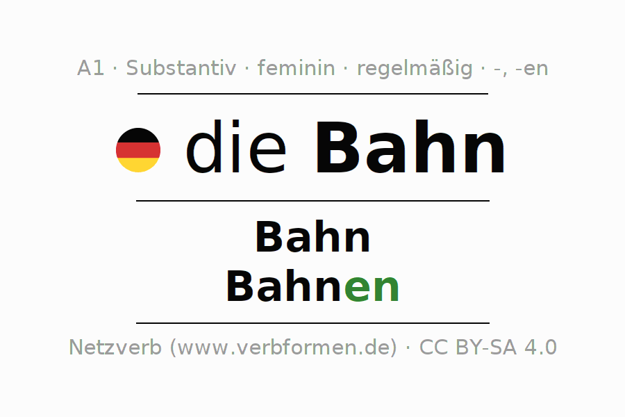Deklination | Bahn | Alle Formen, Plural, Regeln und Downloads