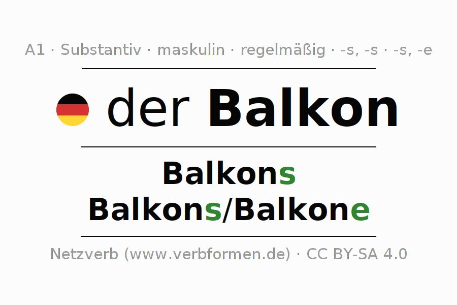Deklination | Balkon | Alle Formen, Plural, Regeln und Downloads