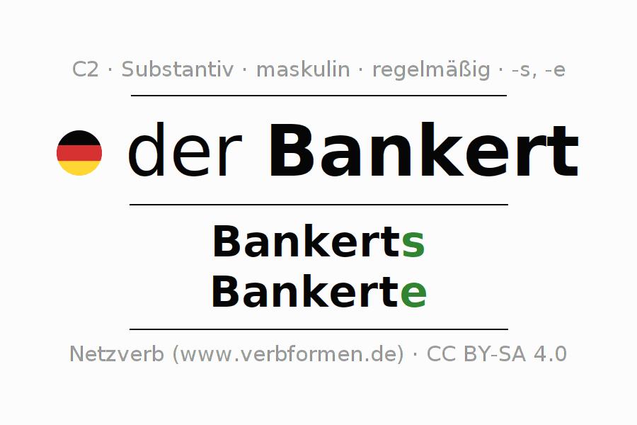 Bankert