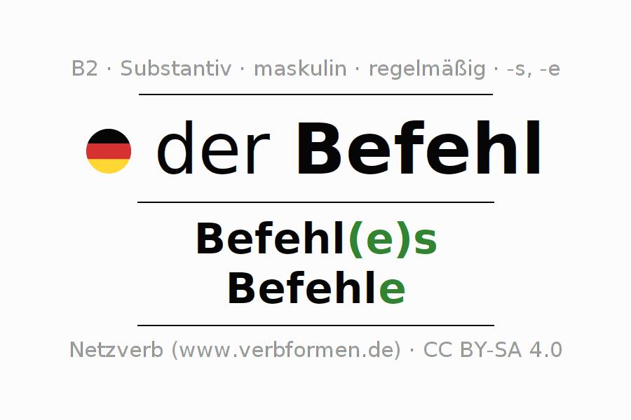 Großartig Brandon Bays Die Reise Arbeitsblatt Ideen - Arbeitsblätter ...