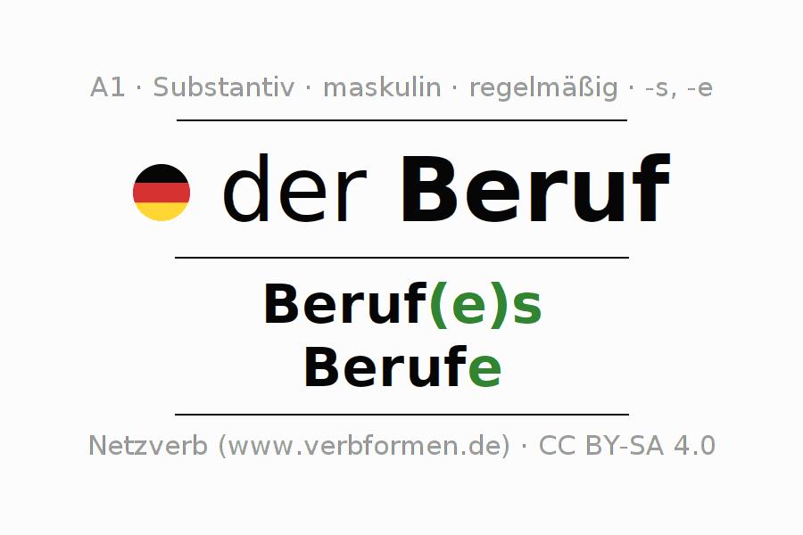Berühmt Nomen Suffixe Arbeitsblatt Fotos - Arbeitsblätter für ...