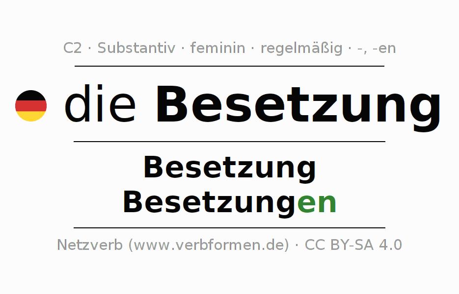 Fantastisch Arbeitsblätter Zu Halten Studenten Besetzt Galerie ...