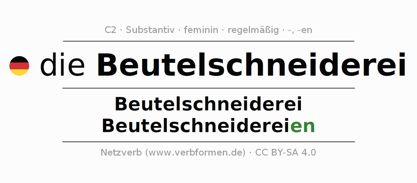 e26a2d19e7 Deklination Beutelschneiderei | Alle Formen, Plural, Regeln ...