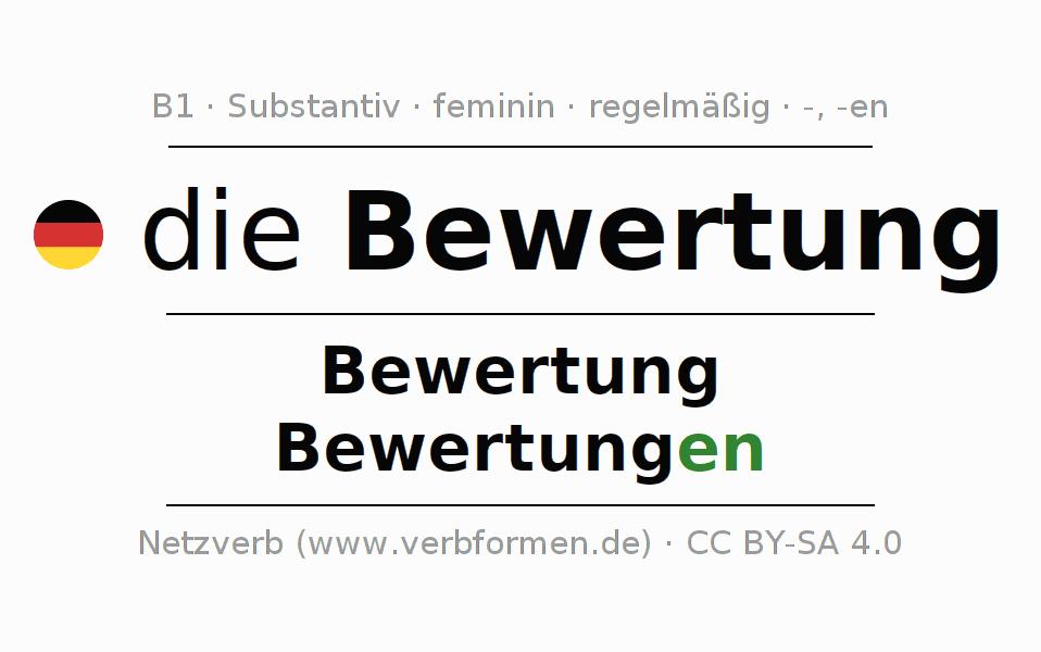 Wunderbar Plural Besitzergreifend Substantive Arbeitsblatt ...