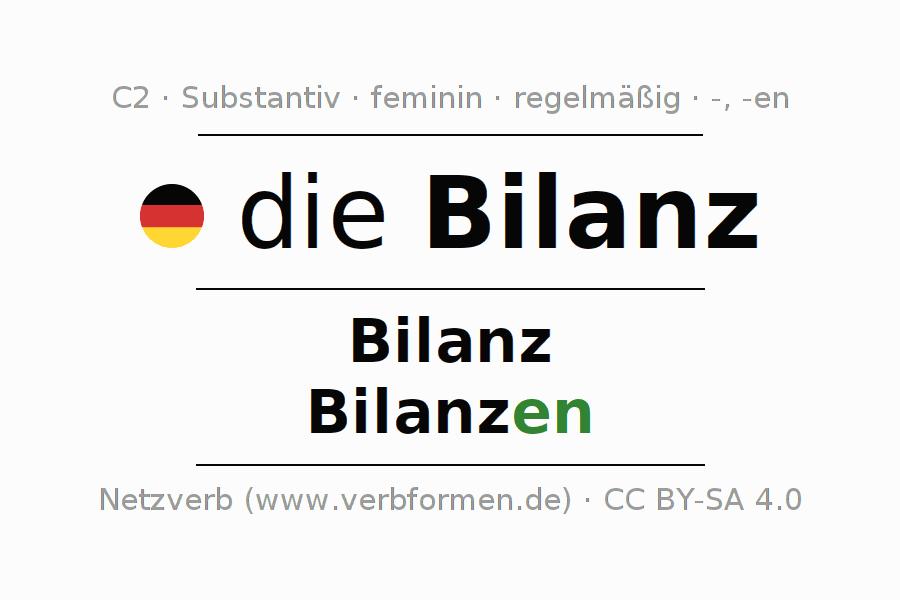 Deklination | Bilanz | Alle Formen, Plural, Regeln und Downloads