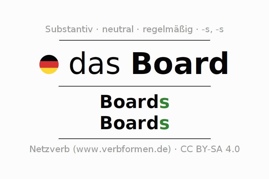 Deklination   Board   Alle Formen, Plural, Regeln und Downloads