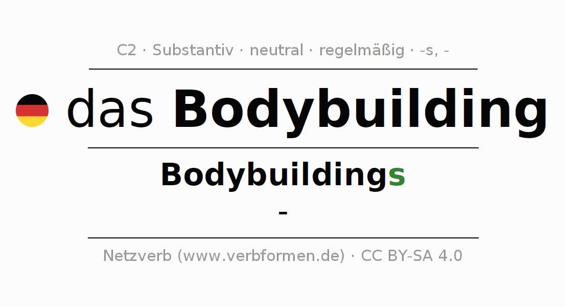 Deklination   Bodybuilding   Alle Formen, Plural, Regeln und Downloads