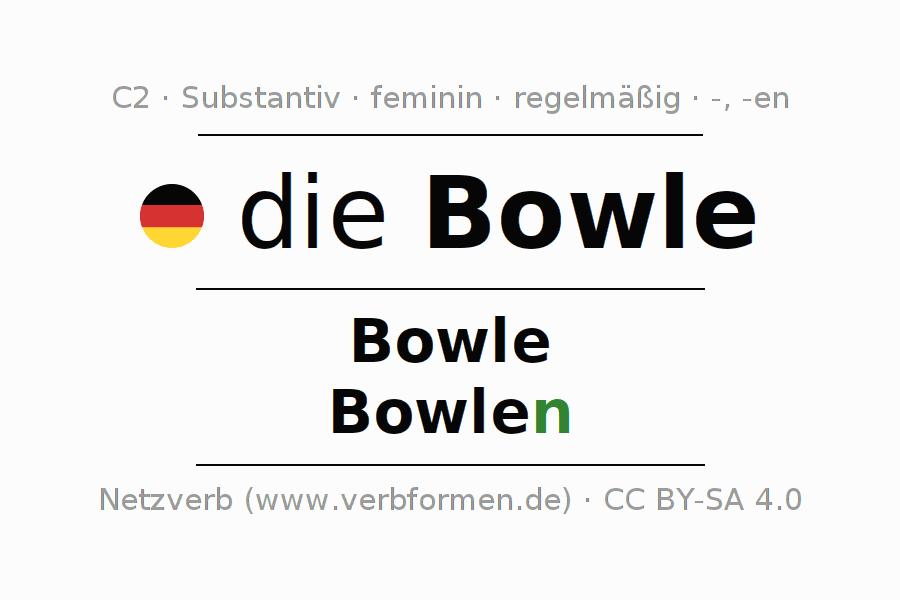 Deklination | Bowle | Alle Formen, Plural, Regeln und Downloads