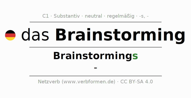 Berühmt Kovalente Namensgebung Arbeitsblatt Ideen - Super Lehrer ...