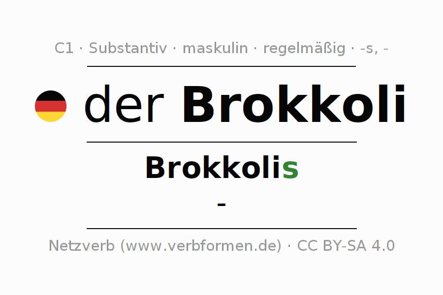 Funky Antonyms Arbeitsblatt Embellishment - Kindergarten ...