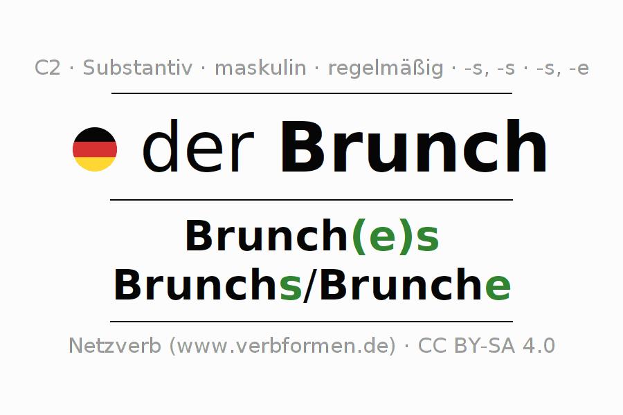 Deklination | Brunch | Alle Formen, Plural, Regeln und Downloads