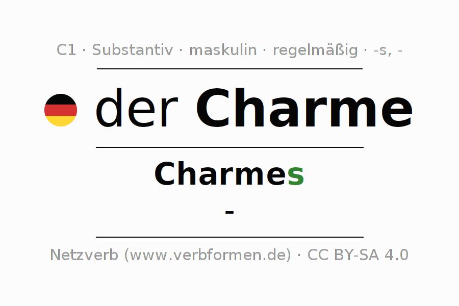 Deklination | Charme | Alle Formen, Plural, Regeln und Downloads