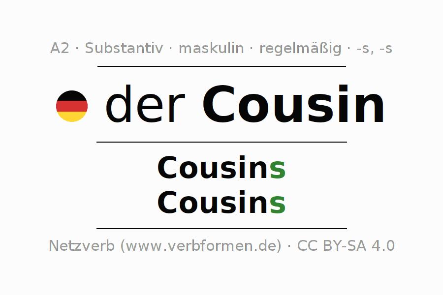 Deklination Cousin | Alle Formen, Plural, Regeln, Sprachausgabe