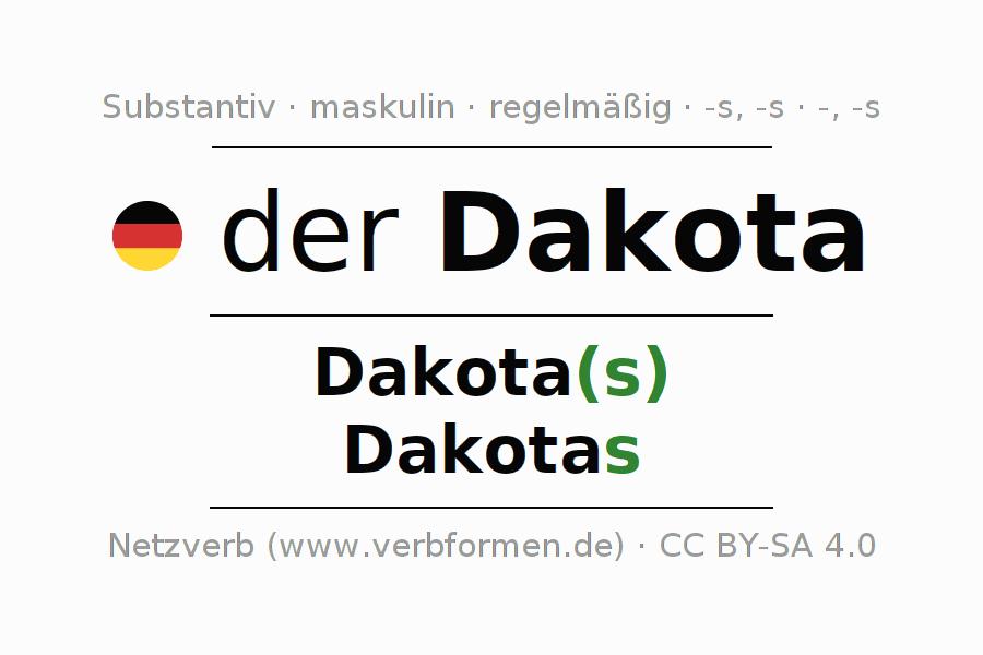 Nett Wortendungen Arbeitsblatt Galerie - Super Lehrer Arbeitsblätter ...