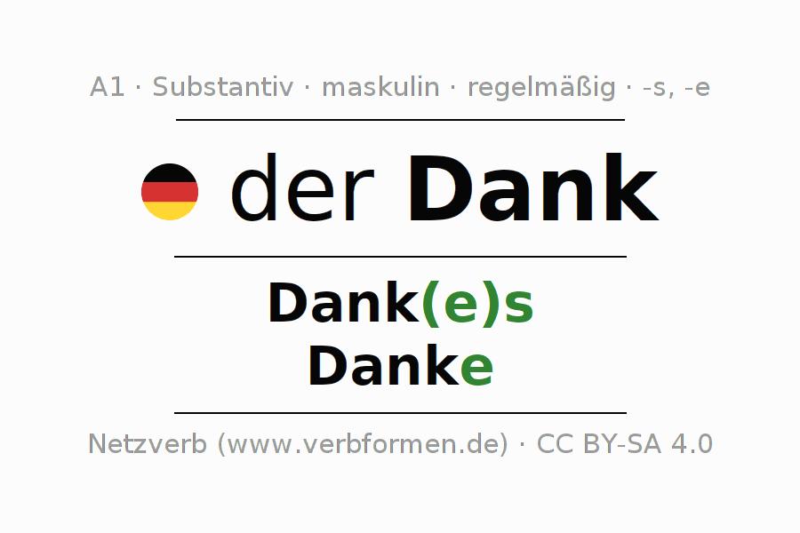 Ungewöhnlich Gattungsnamen Eigennamen Und Pronomen Arbeitsblatt ...