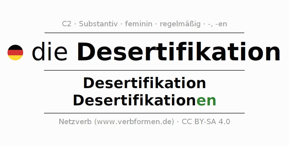 Deklination | Desertifikation | Alle Formen, Plural, Regeln und ...