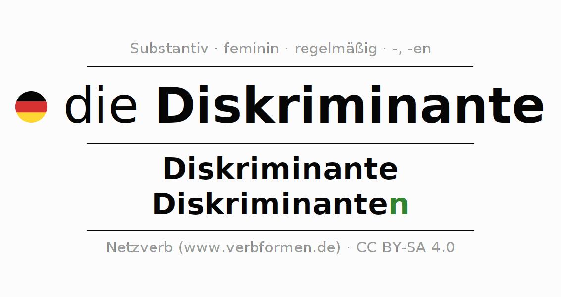 Großzügig Arten Von Reaktionen Arbeitsblatt Dann Balancieren Fotos ...