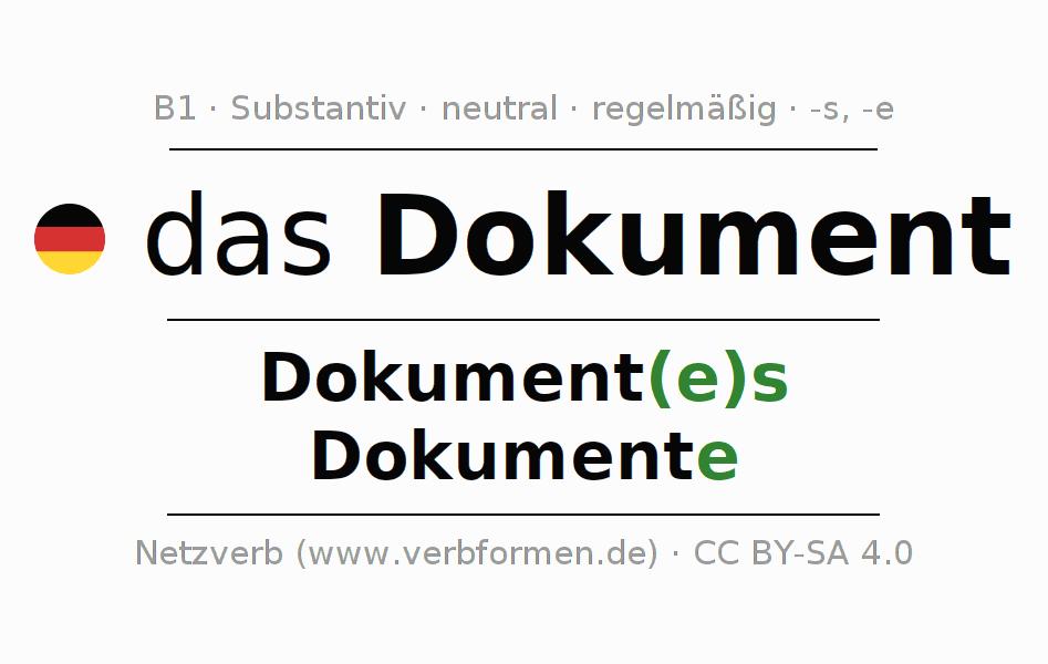 Deklination Dokument   Alle Formen, Plural, Regeln, Sprachausgabe