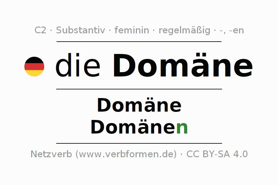 Deklination Domäne Alle Formen Plural Regeln Sprachausgabe