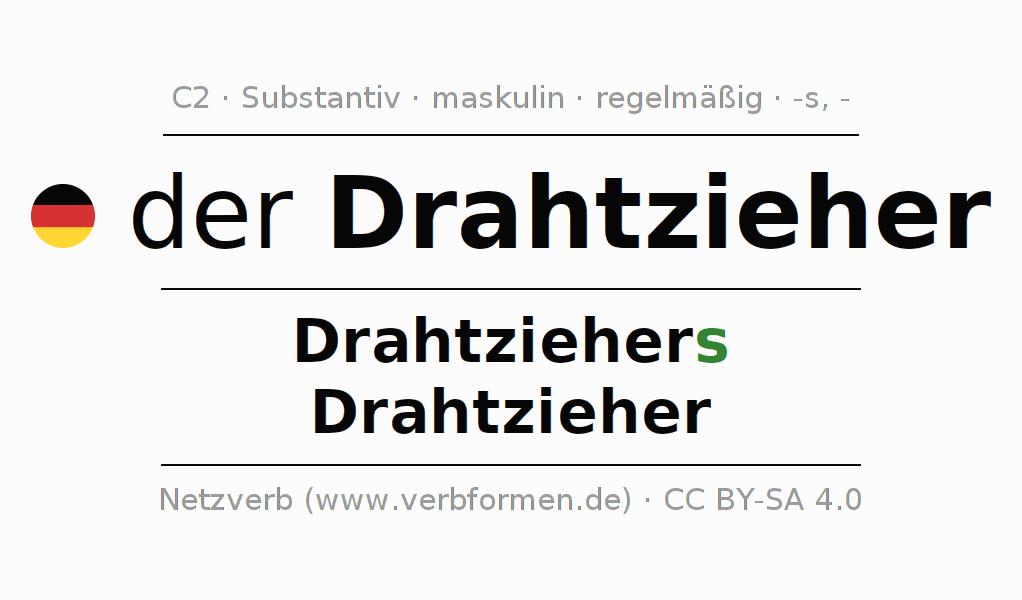 Deklination | Drahtzieher | Alle Formen, Plural, Regeln und Downloads