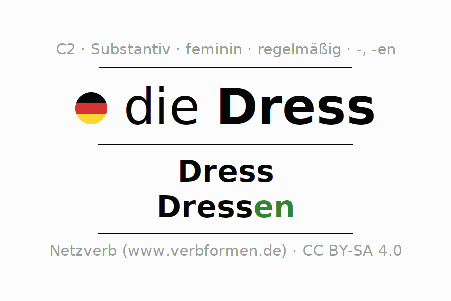 Deklination Dress Alle Formen Plural Regeln Sprachausgabe