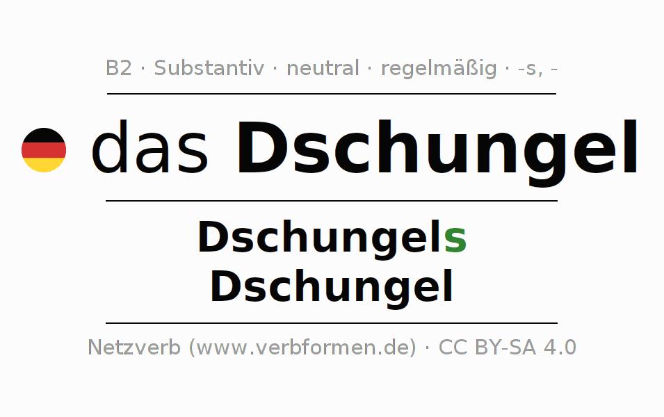 Atemberaubend Therapie Arbeitsblatt Akzeptanz Und Engagement ...