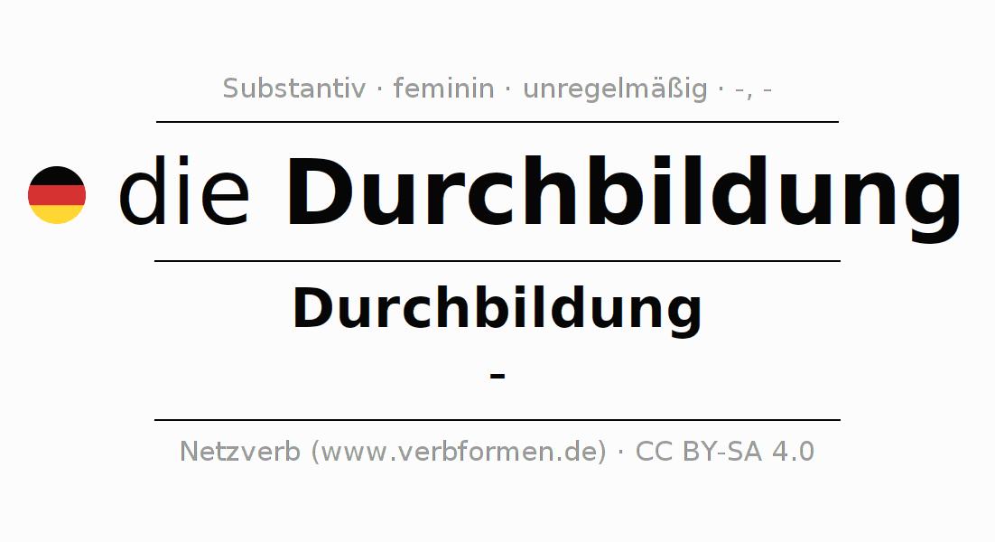 Schön Wand E Film Arbeitsblatt Bilder - Arbeitsblätter für ...