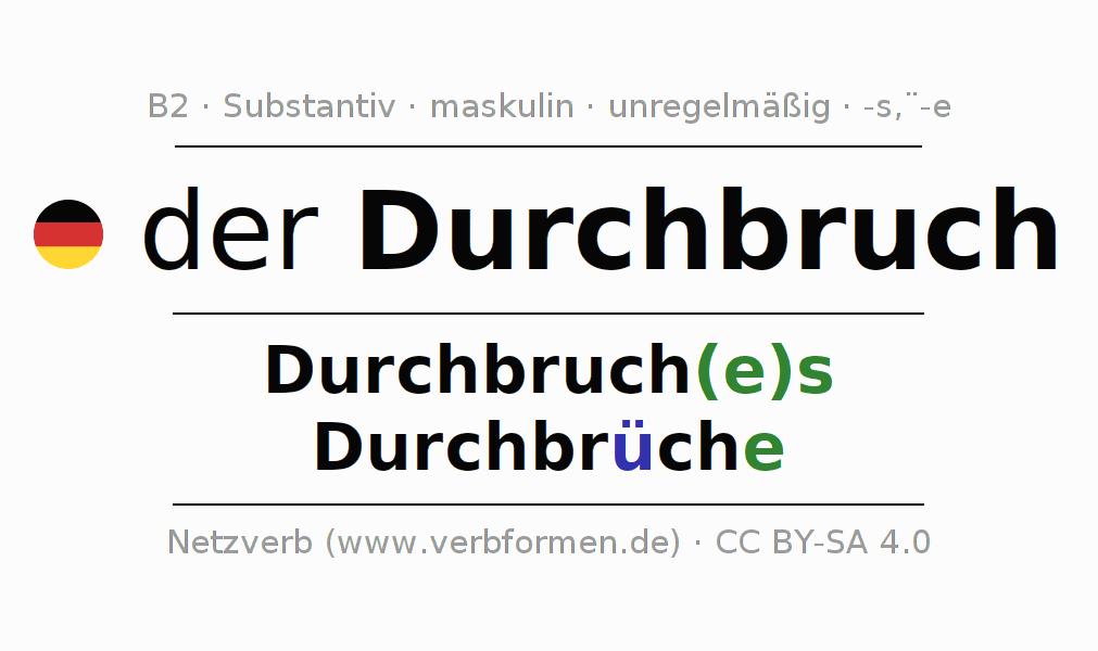 Attractive Natur Verdienst Abzeichen Arbeitsblatt Pattern ...