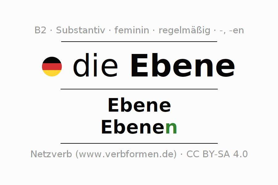 Niedlich Ebene Formt Arbeitsblatt Zeitgenössisch - Super Lehrer ...