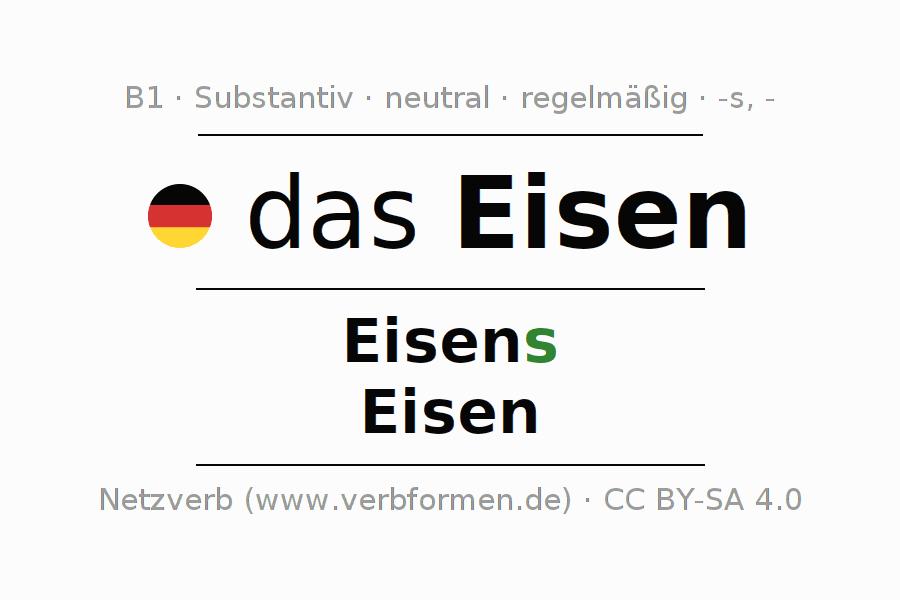 Tolle Plural Substantive Einer Tabelle Für Den Kindergarten Ideen ...