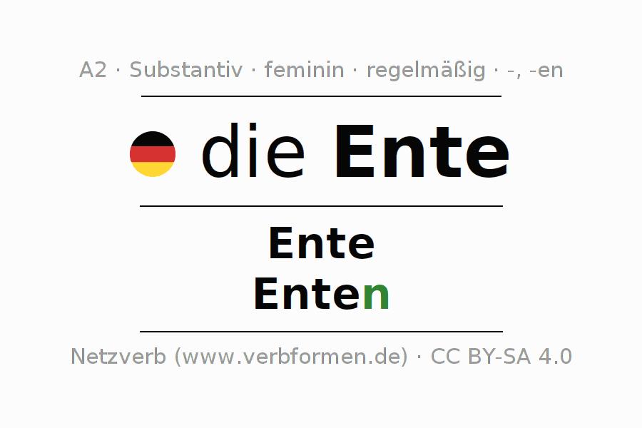 Ungewöhnlich DNA Mutationen Zum Arbeitsblatt Zeitgenössisch - Super ...