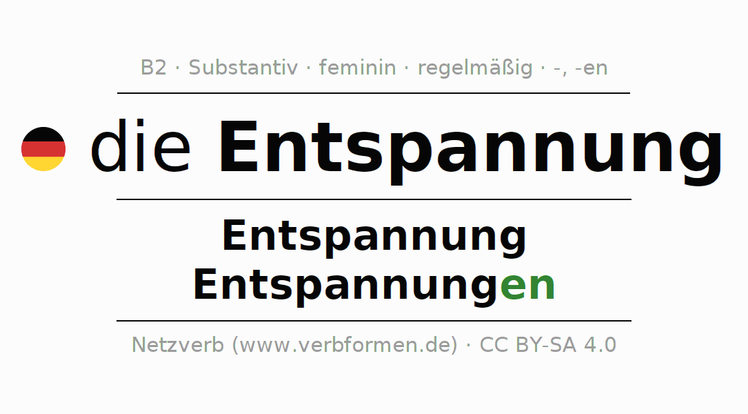 Contemporary Verbformen Arbeitsblatt Pdf Photo - Kindergarten ...