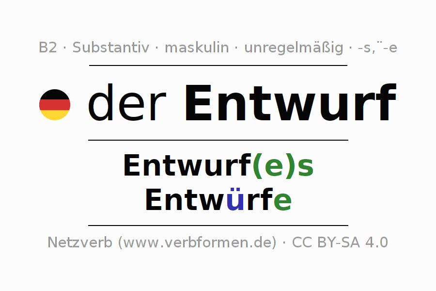 Nett Entwurf Der Elektrischen Schaltung Pdf Fotos - Der Schaltplan ...