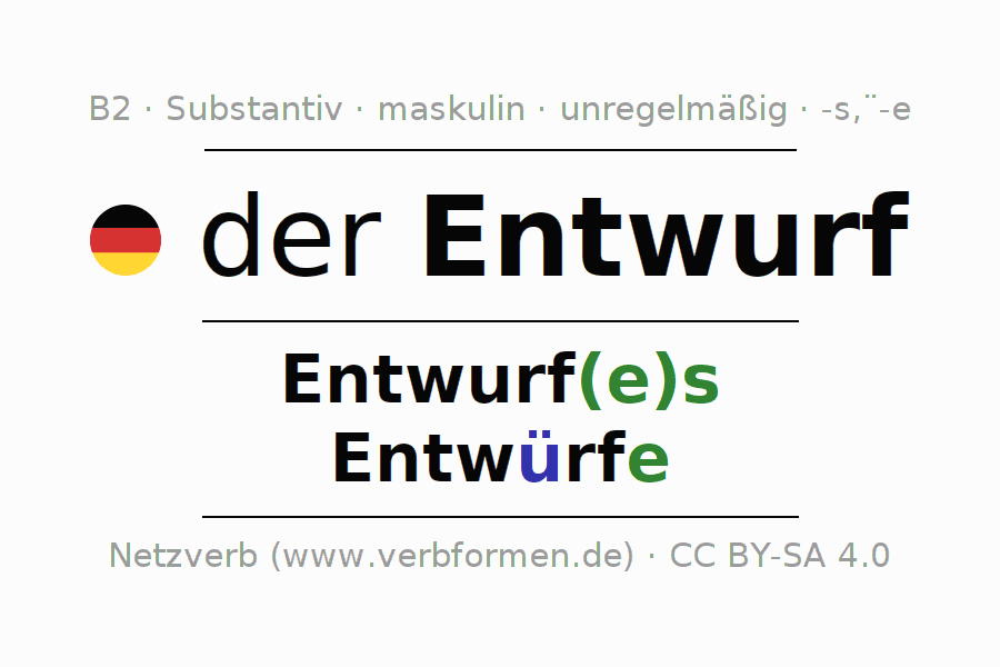 Elektrische Schaltung D Ein Haus - sohoart.co - Idee e immagini di ...