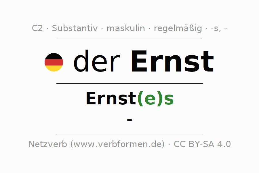 Deklination   Ernst   Alle Formen, Plural, Regeln und Downloads