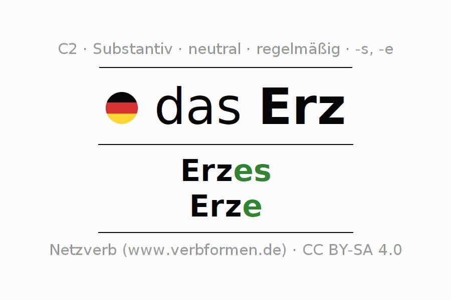 Schön Umsatzsteuer Und Spitze Arbeitsblatt Fotos - Arbeitsblätter ...