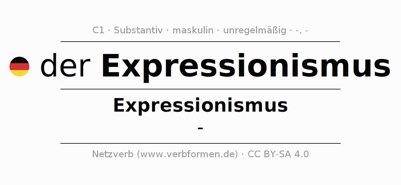 Großzügig Arbeitsblatt Zählbare Substantive Und Zählbare Substantive ...