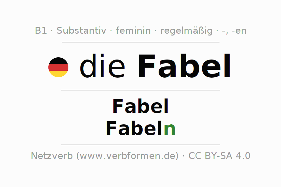 Deklination | Fabel | Alle Formen, Plural, Regeln und Downloads