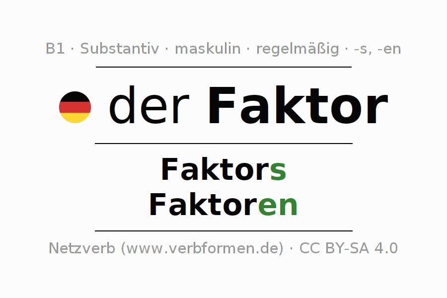 Ausgezeichnet Abstrakten Und Konkreten Substantive Arbeitsblatt ...