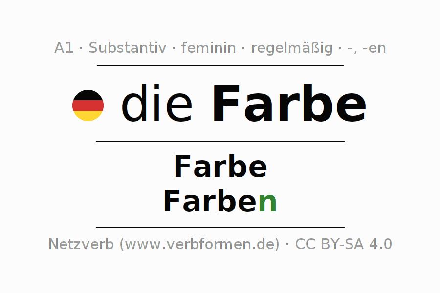 Beste Farbe Arbeitsblatt Fotos - Mathematik & Geometrie Arbeitsblatt ...