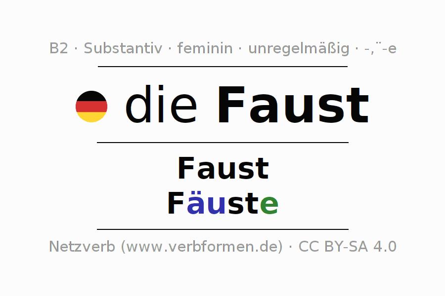 Niedlich Reihenfolge Der Operationen Vorge Algebra Arbeitsblatt ...